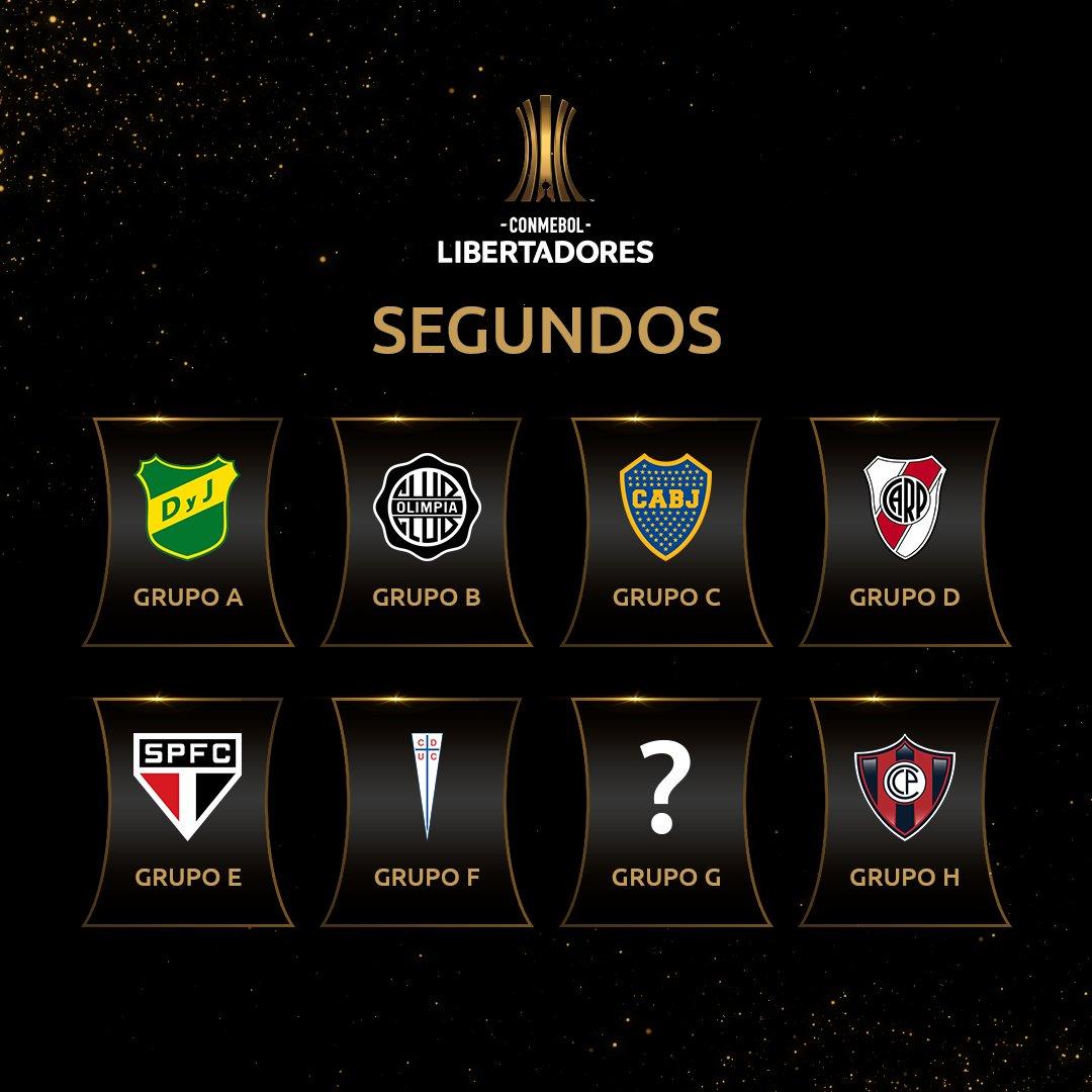 Los 16 clasificados a octavos de final de la Copa Libertadores