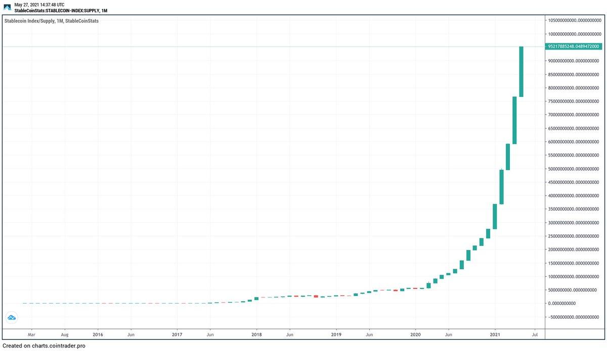 lucruri de cumpărat cu bitcoin