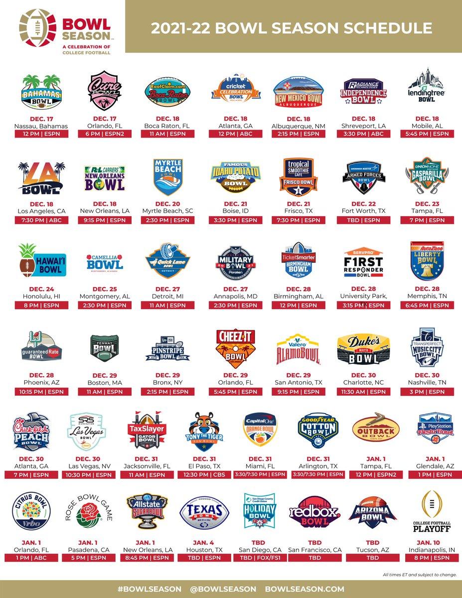 #BowlSeason Countdown is on!!