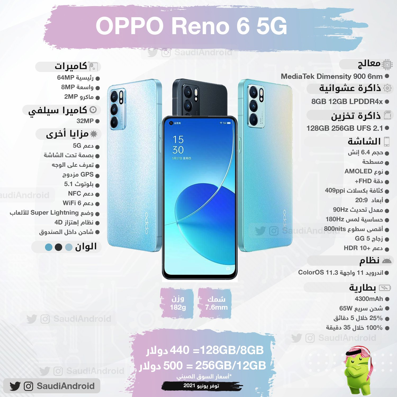 انفوجرافيك : مواصفات و مميزات سلسلة هواتف أوبو رينو 6
