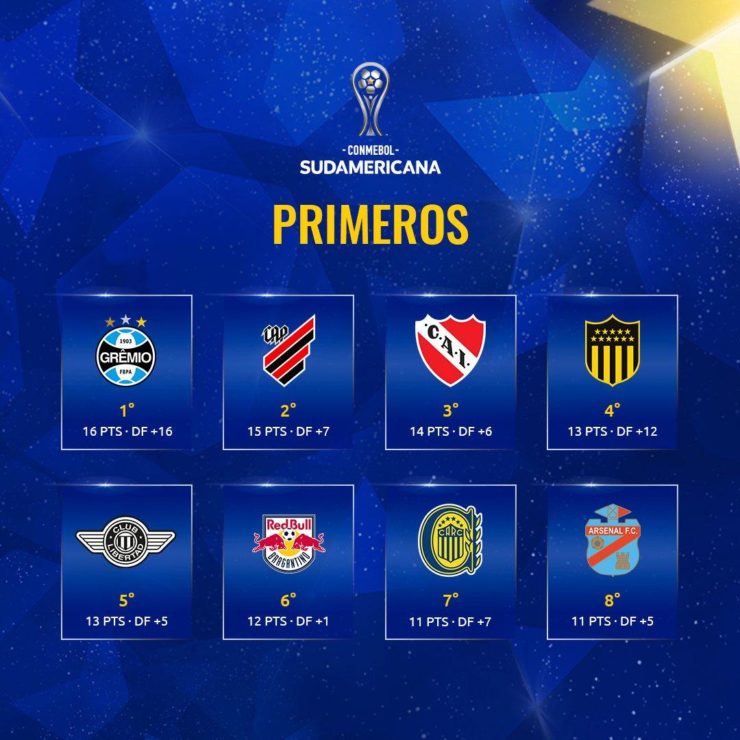 Así serán los bombos para el sorteo de los octavos de final en Libertadores y Sudamericana