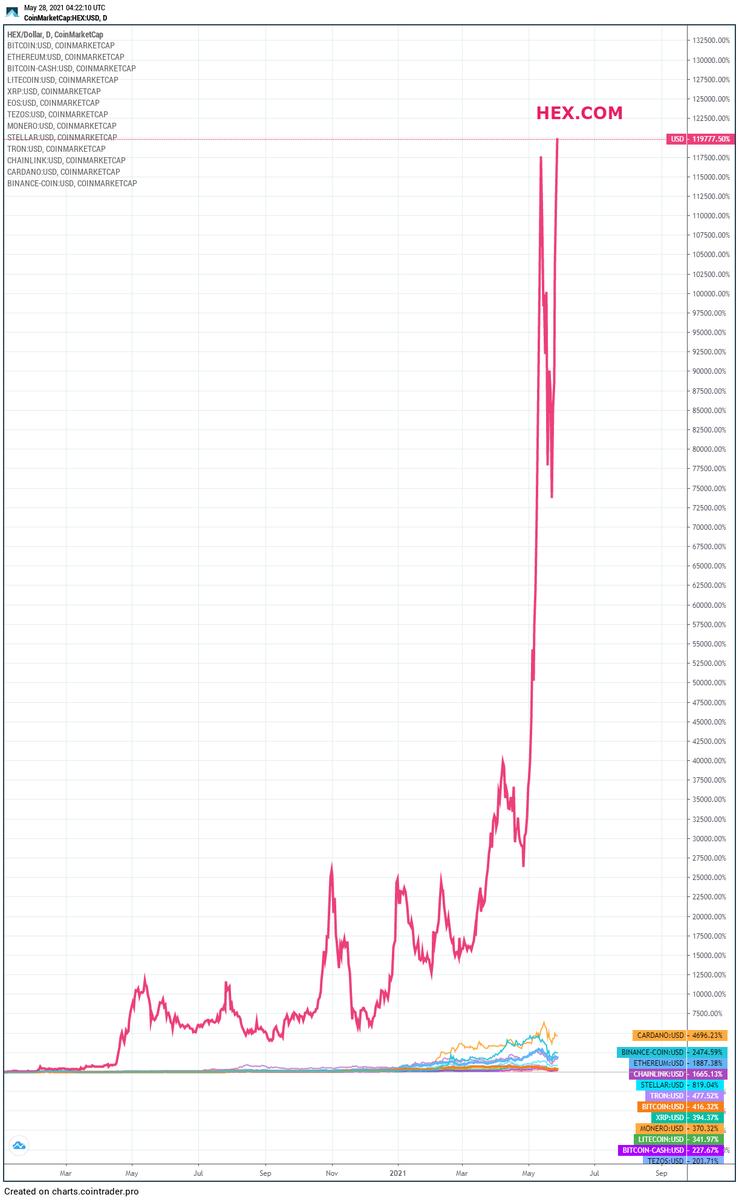 0 02 btc a gbp-hez hogyan kell átutalni a coinbase-től a btc piacra