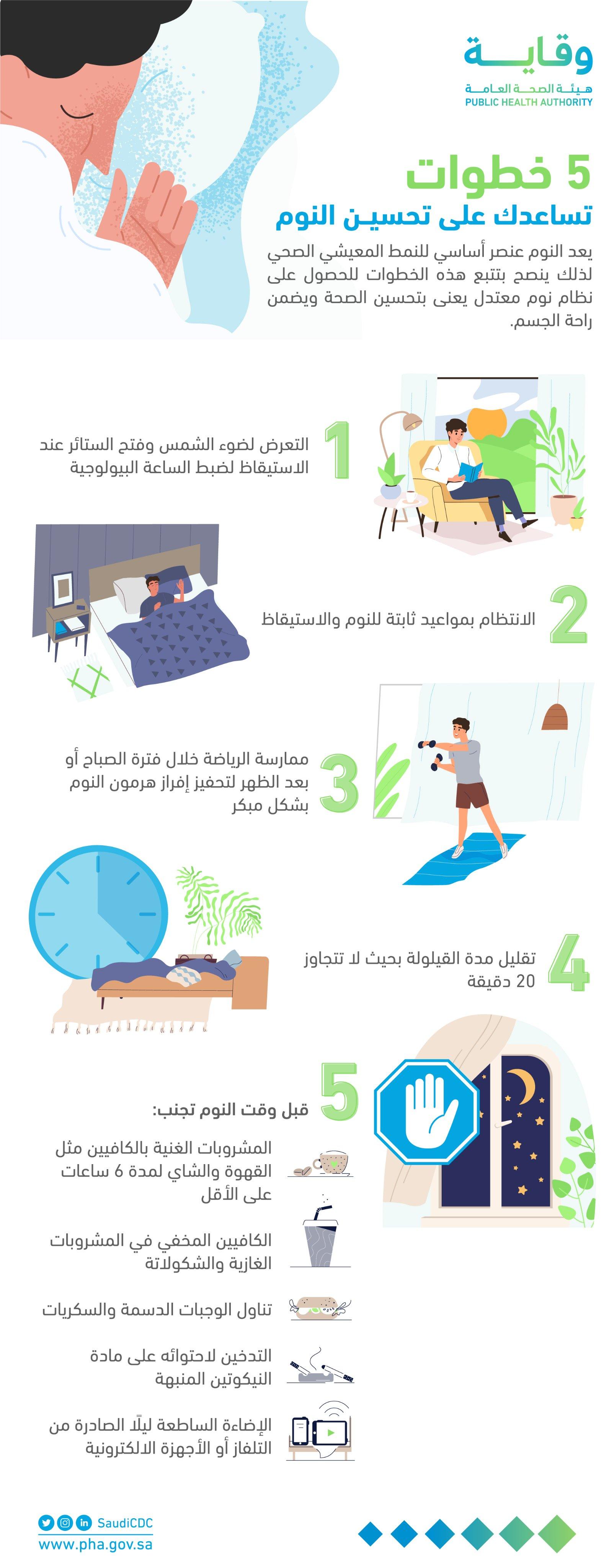تؤثر تقلبات النوم سلبًا على الصحة، تعرف على الخمس خطوات للمساعدة في تحسين النوم 👇🛌 #هيئة_الصحة_العامة #وقاية