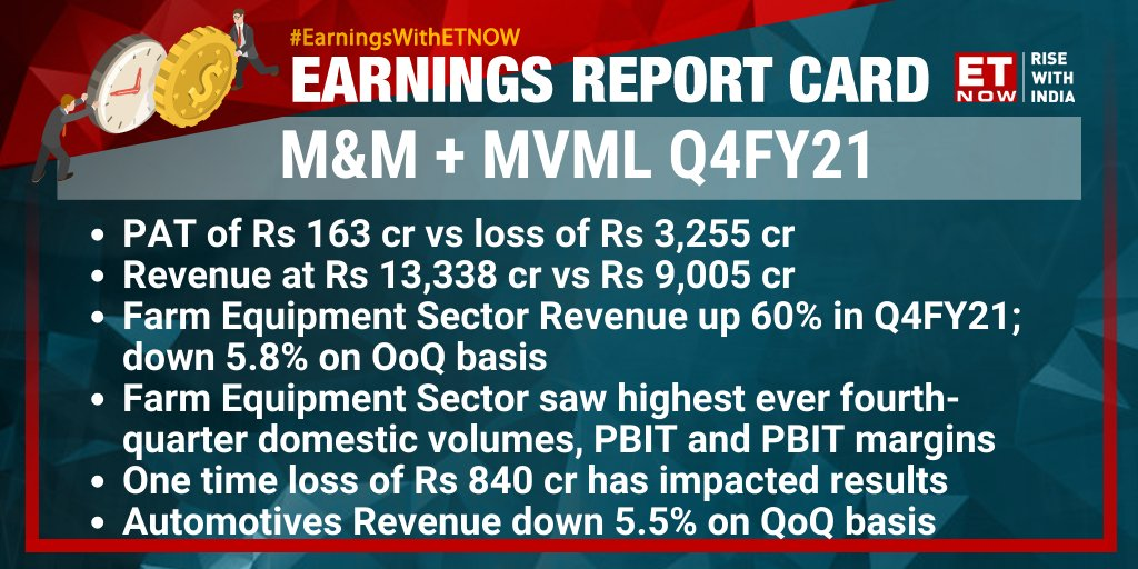 M&M rides up more than 2% after Q4FY21 results