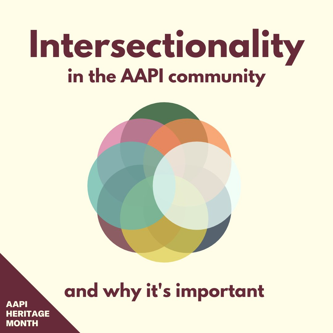 Intersectionality in the Asian community - Resources: AAPI LGBTQ Resources: https://t.co/ernlUs8KWB National Asian Pacific American Women's Forum: https://t.co/nFCTZ5Xiok #MissPortersSchool #APAHeritageMonth #APAHeritageMonth2021 #AAPIHeritageMonth2021 #AAPIHeritageMonth https://t.co/gDyQrvmoSF