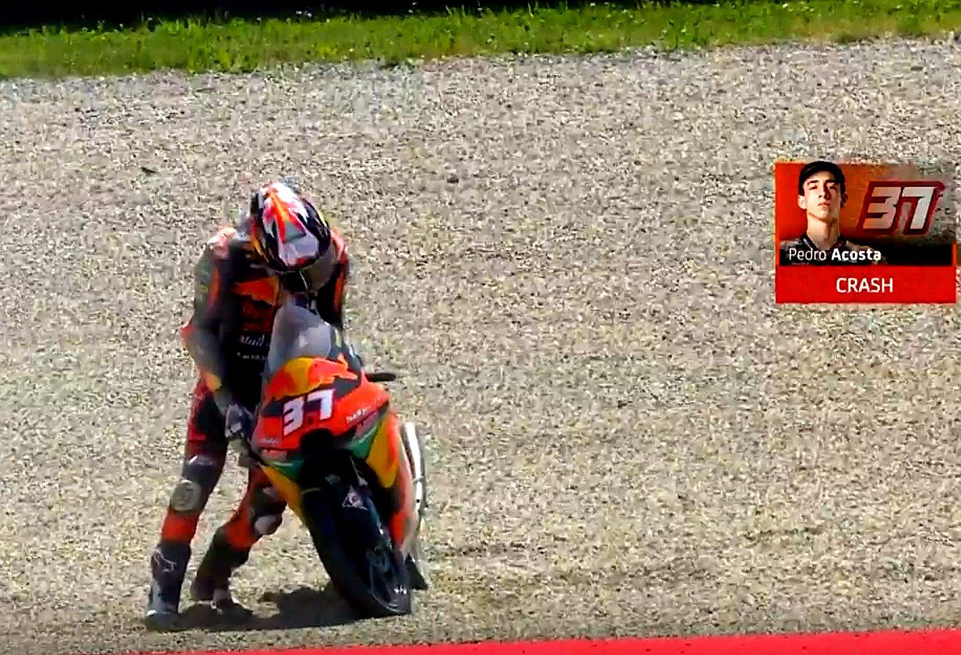 Moto GP 2021 - Page 16 E2eYH3mXEAIAGnl?format=jpg&name=large