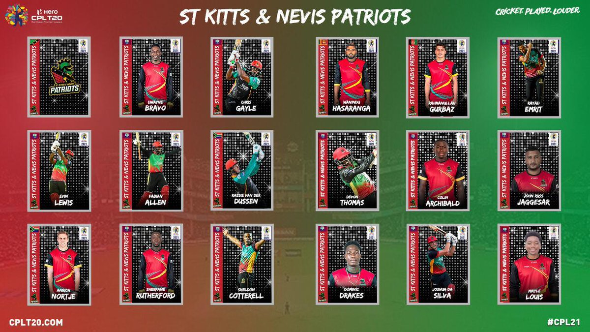 """CPL T20 on Twitter: """"CPL 2021 St Kitts & Nevis Patriots Squad #CPL21  #CPLDraft #CricketPlayedLouder Can they win their first trophy this time?…  https://t.co/t8wtQpPooY"""""""