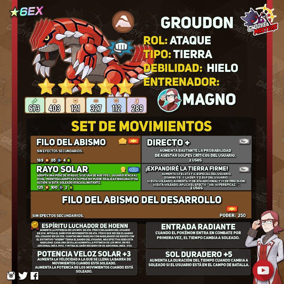 Pokemon Masters Magno Maxie Groudon