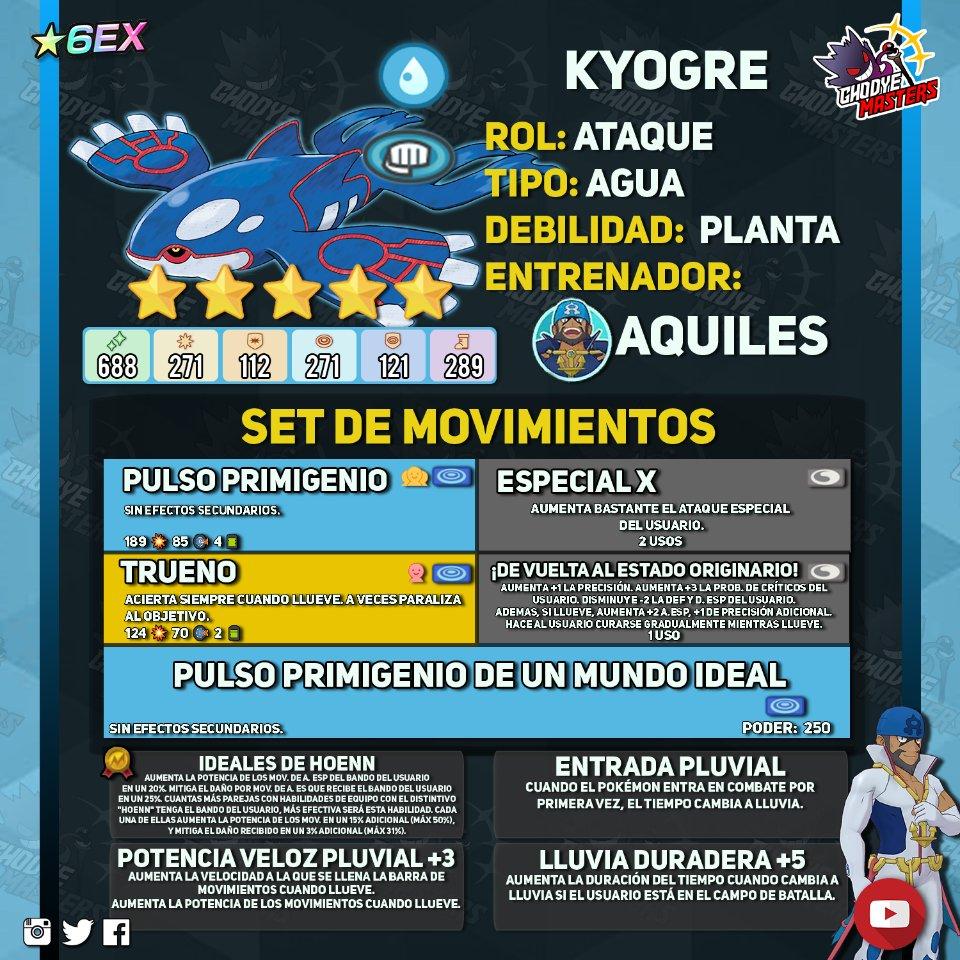 Pokemon Masters Aquiles Kyogre