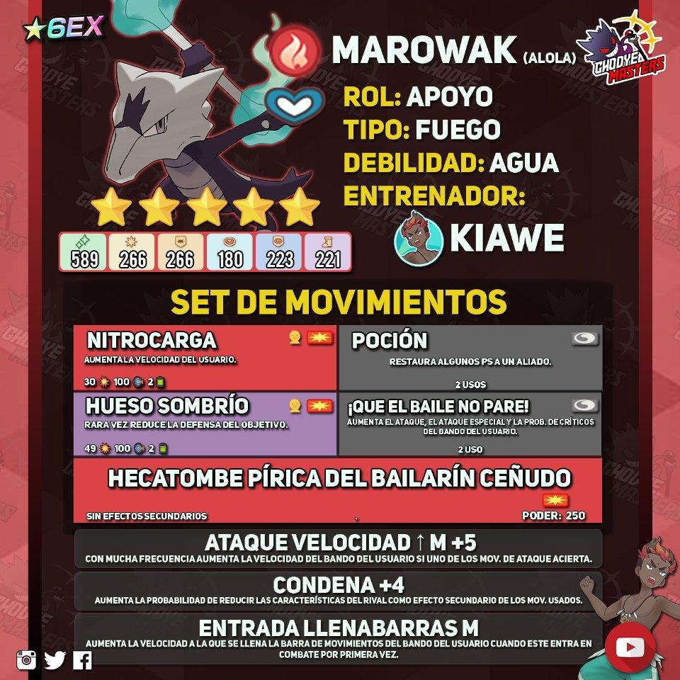 Pokemon Masters Kiawe y Marowak