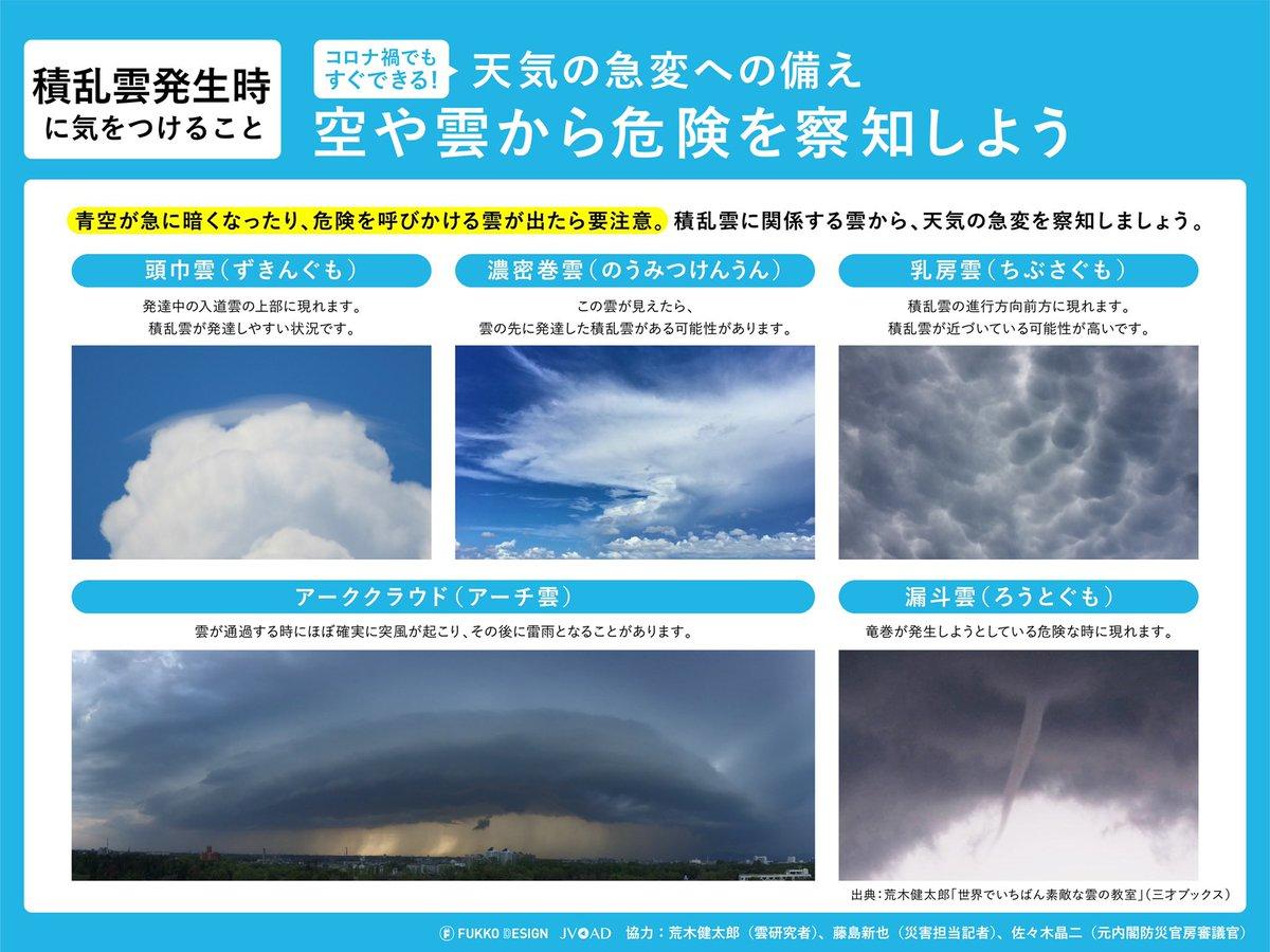 天気の急変に注意!?積乱雲発生時に気を付けることまとめ!
