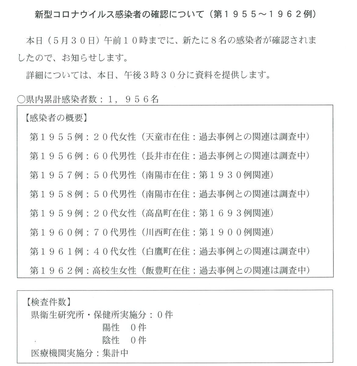 山形 県 コロナ 感染 者 速報 今日