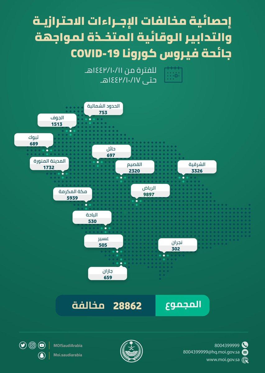 مسفر بن هادي القحطاني (@alshishni)