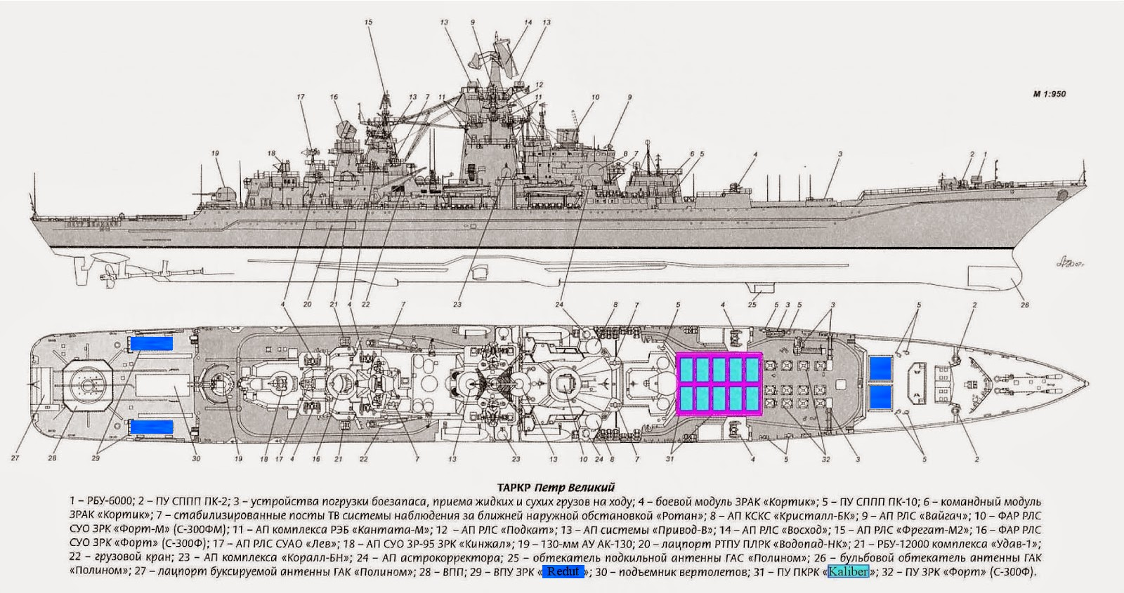 Upgraded Kirov class: Project 11442 [Admiral Nakhimov] - Page 34 E2pLrJbXEAARErZ?format=jpg&name=large