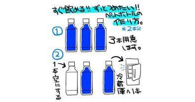 今日も一日、熱中症対策に水分補給を忘れずに!