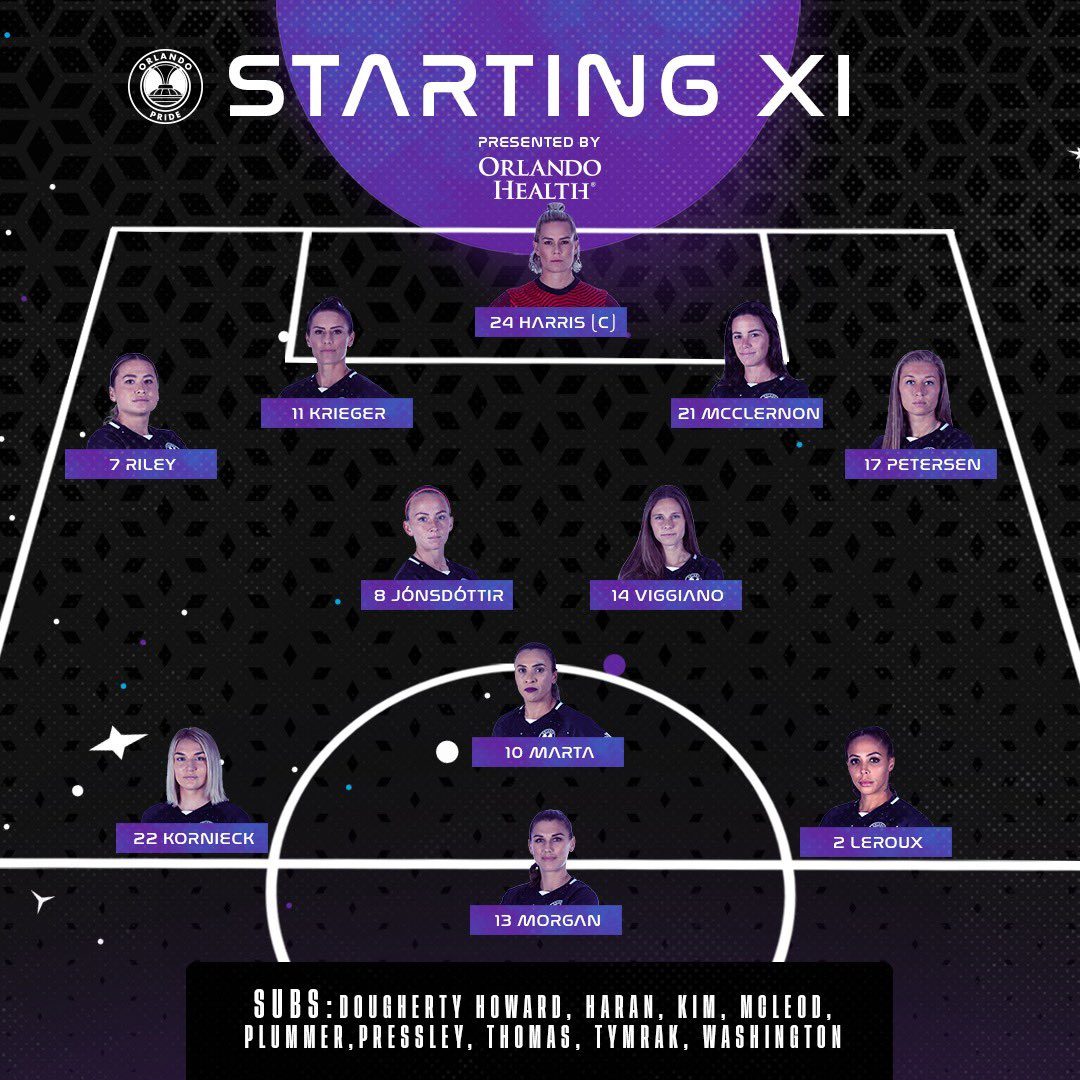 The starting XI for tonight's match against @KCWoSo. 🚀   @orlandohealth   #ORLvKC https://t.co/zynAVyverl