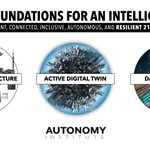 Image for the Tweet beginning: Building Intelligent, Autonomous, Electrified, and