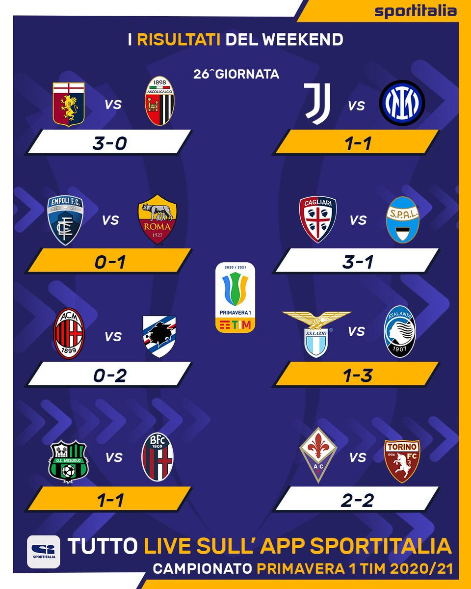 Sportitalia's tweet -