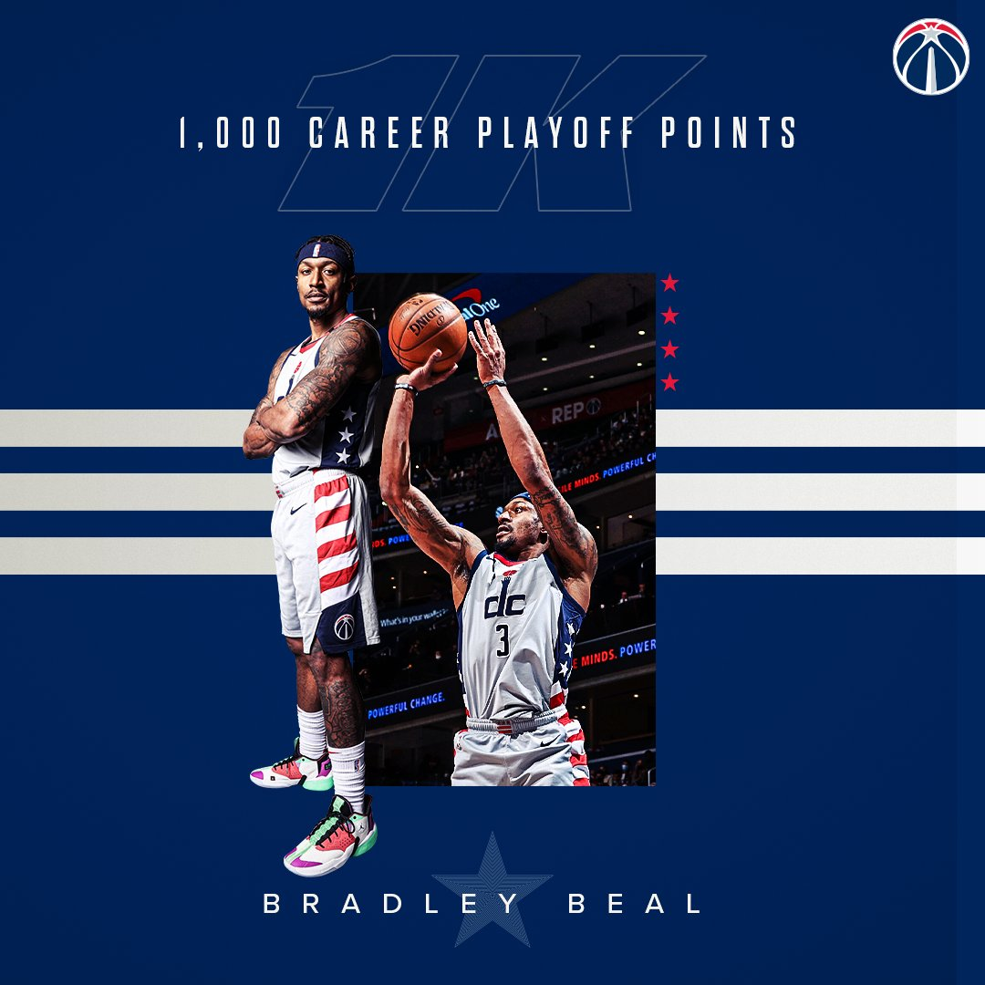 Beal Photo,Beal Twitter Trend : Most Popular Tweets