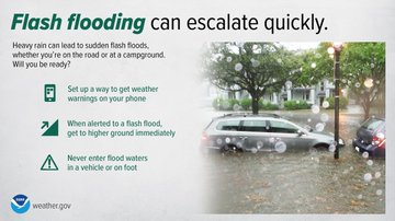 Heavy rain from thunderstorms can create flash flooding. Never enter flood waters in a vehicle or on foot.