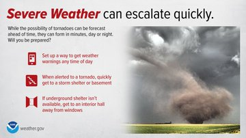 Blue skies can suddenly turn dark. Always plan to ensure you have access to adequate shelter when storms are in the forecast.
