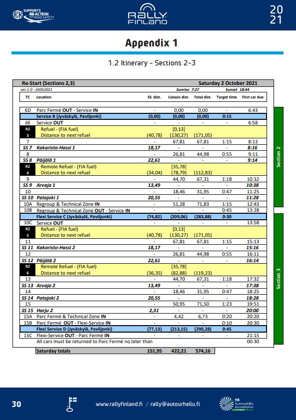 World Rally Championship: Temporada 2021  - Página 28 E2yc6kGWYAACq8D?format=png&name=900x900