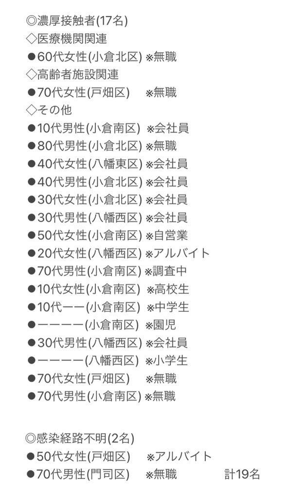 コロナ ウイルス twitter 北九州