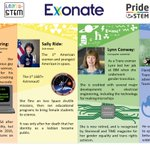 Image for the Tweet beginning: At Exonate we are celebrating