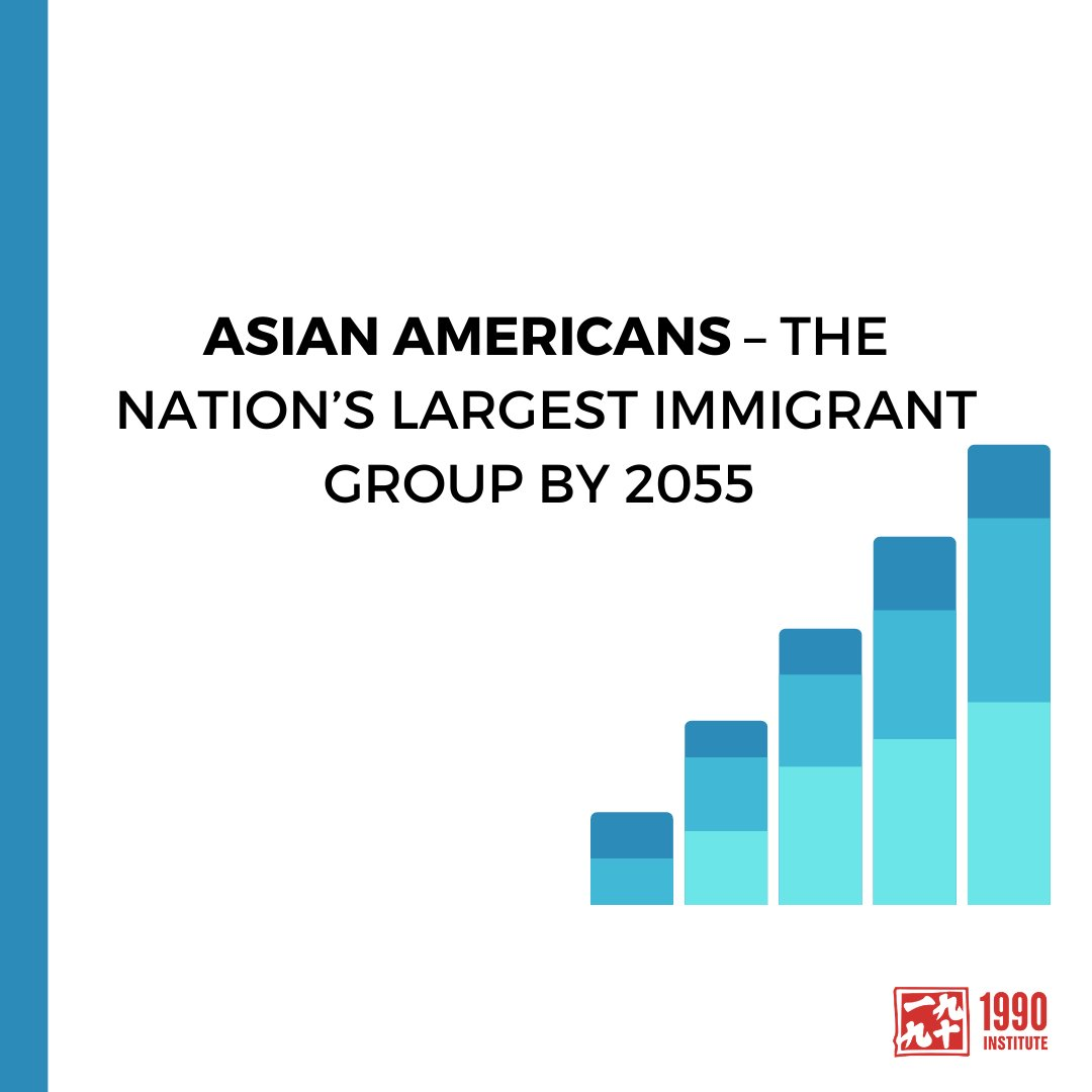 Estimations show that Asian Americans by the middle of the century are going to be the nation's largest immigrant group 🗣  By 2055, Asians are expected to make up 36% of all U.S. immigrants, while Hispanics will make up 34% – population projections from the Pew Research Center https://t.co/CnzuD9Fxbm