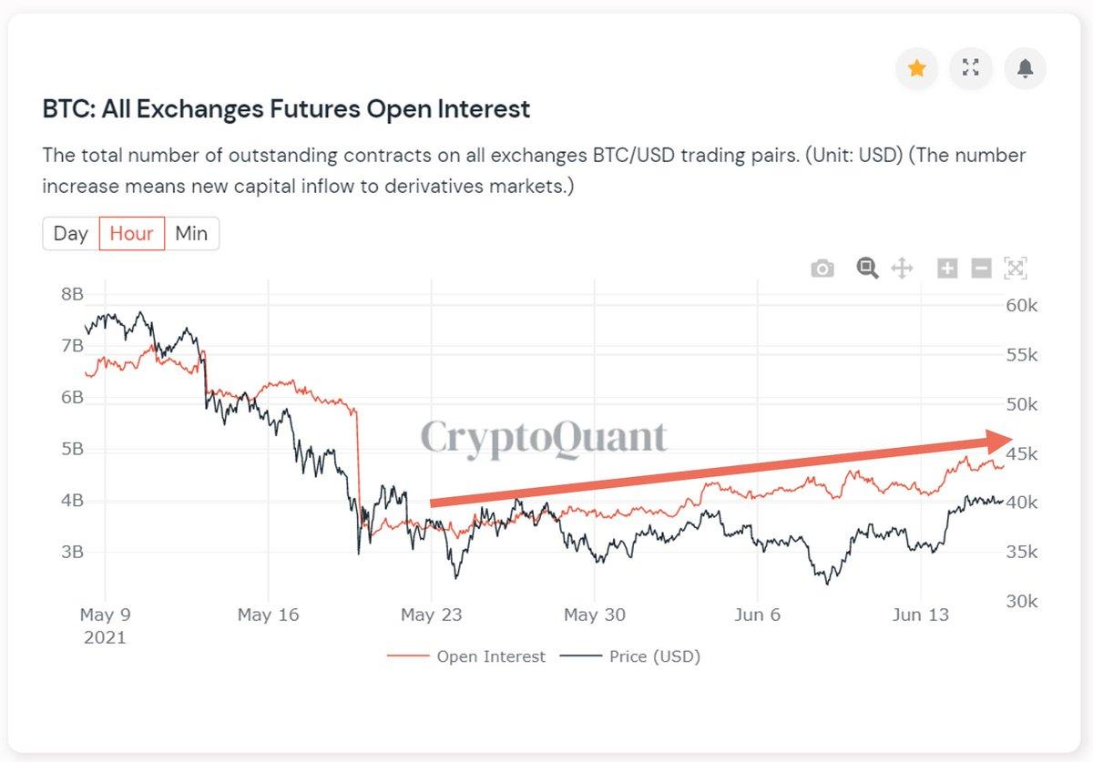 cme bitcoin ateities sandorių rinkos formuotojai