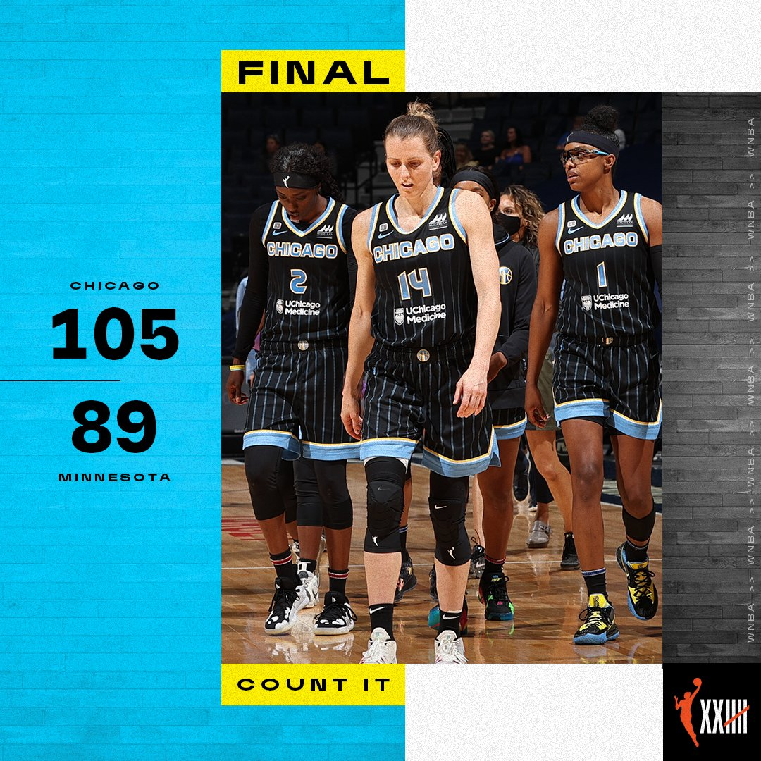 That's 3 wins in a row for the @chicagosky ‼️  #CountIt https://t.co/7rPUbwgRov