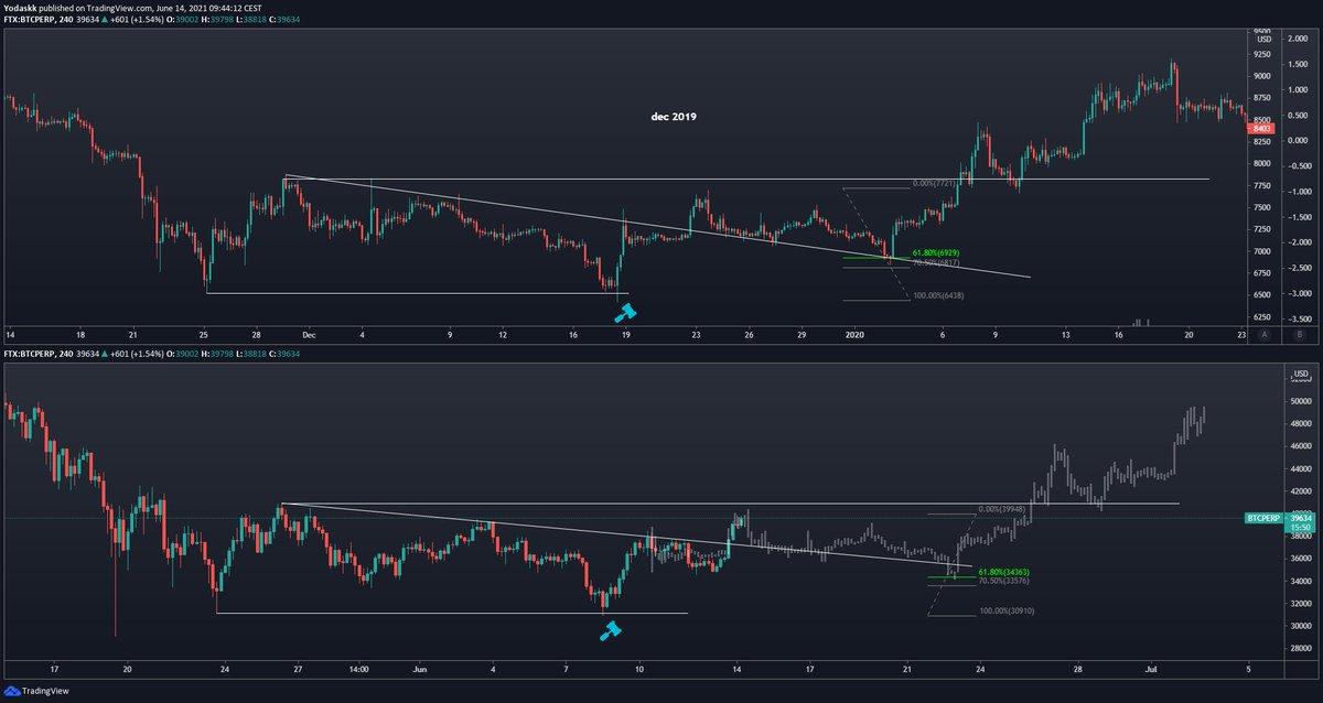 ix trading btc
