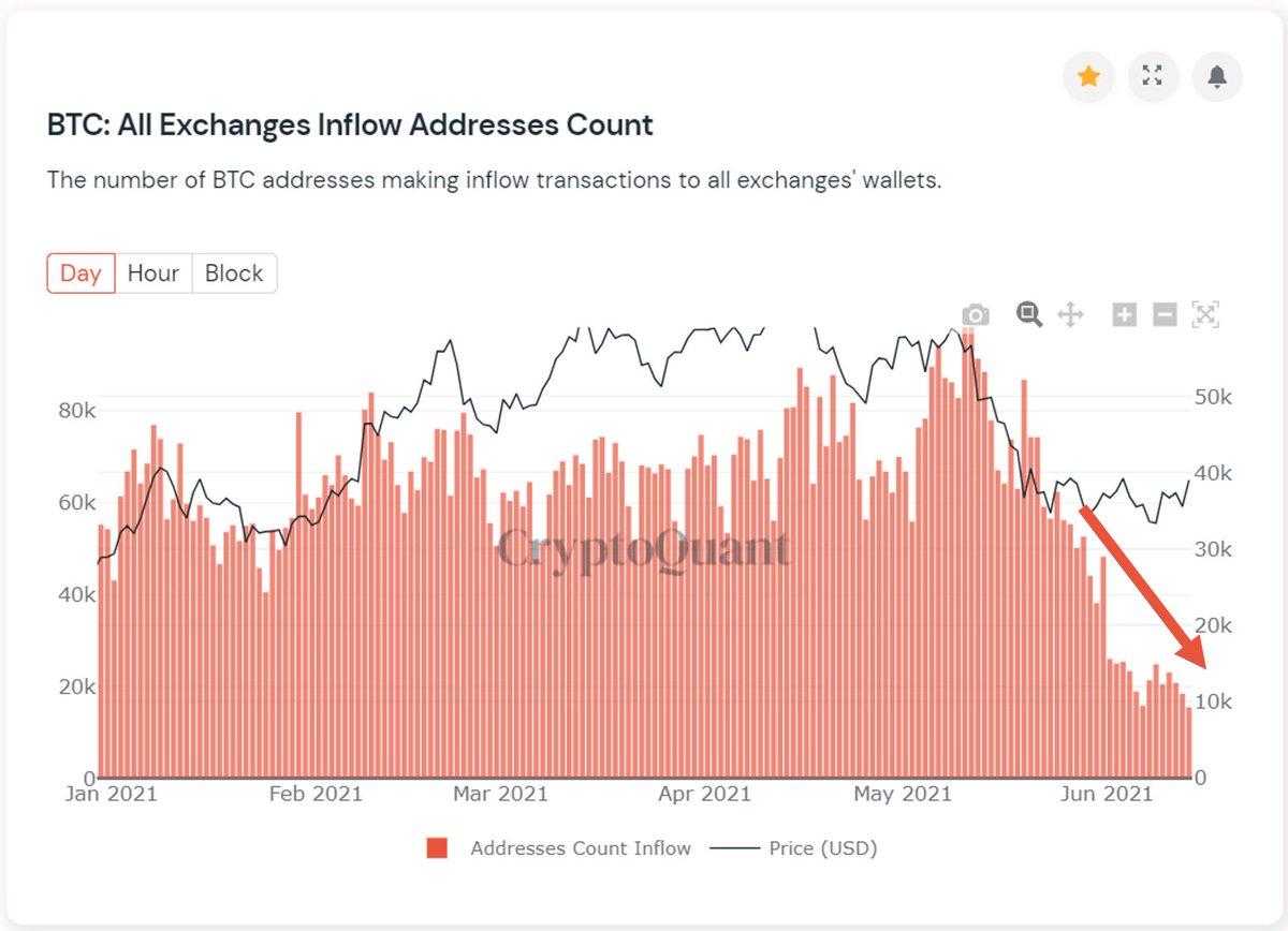 dolerio sąnaudos vidurkis į bitcoin įrankį