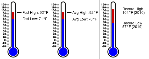 Daily almanac for June 14 at ABC Columbia (https://t.co/GKipxfwqAH) https://t.co/0nZ39gjsUo