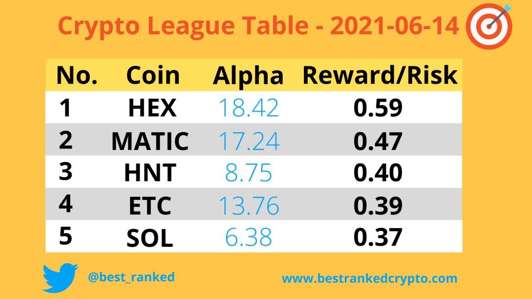 bitcoin piața cumpără și vinde top 10 aplicații de tranzacționare bitcoin