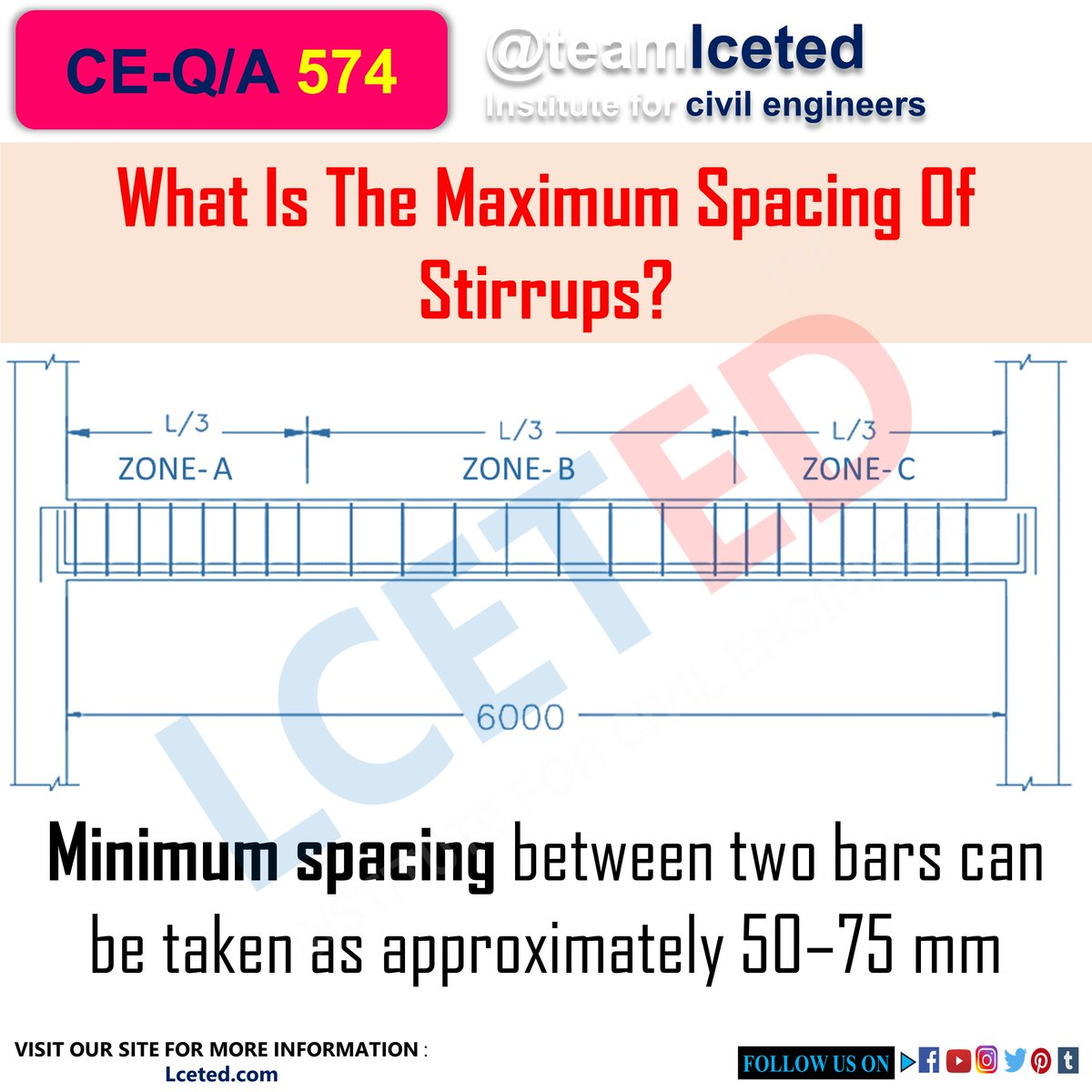 CE-Q/A 574: What Is The Maximum Spacing Of Stirrups?  Follow @teamlceted  for more post related to #constructions Tag your #civilengineer friends #engnieers #lceted #engineer #India #brazil #russia #germany #canada #malaysia #chennai #TamilNadu #Delhi https://t.co/DBzMvsWHY9
