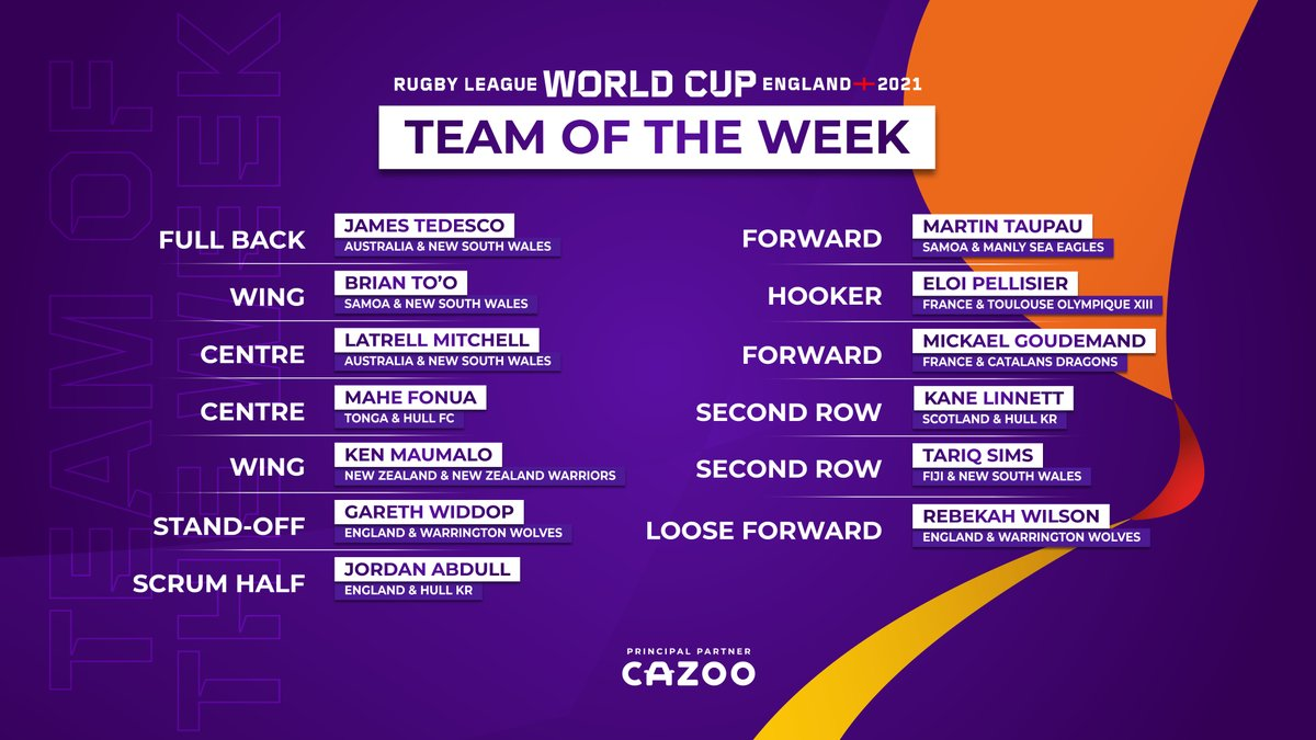 ⭐⭐Jordan and Kane are in some spectacular company in the @RLWC2021 Team of the Week 💫💫  @hullkrofficial 🔴⚪