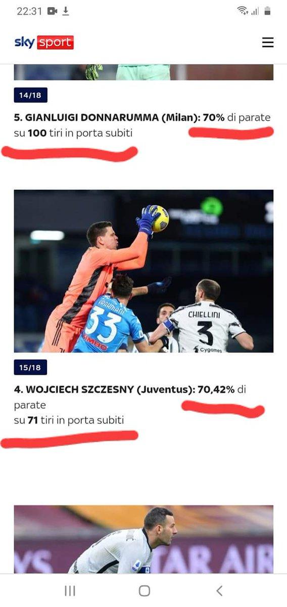 #Szczesny