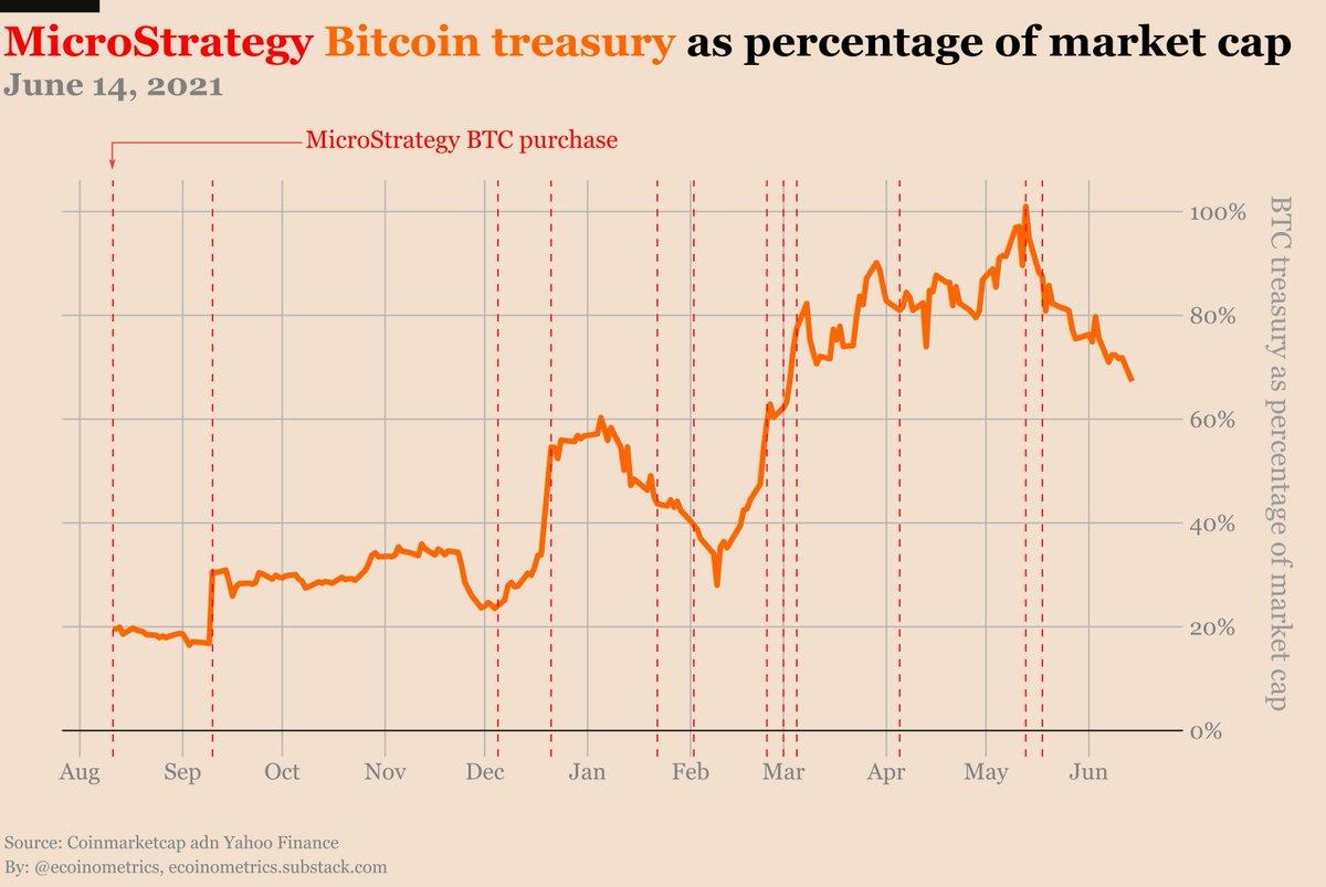 bitcoin arama program)