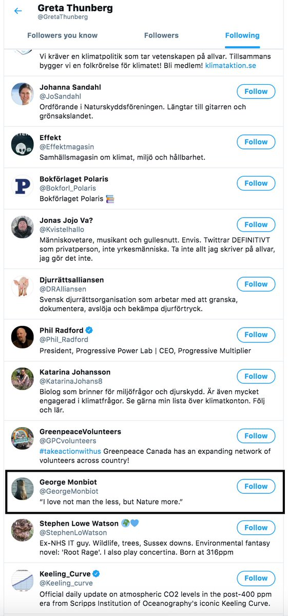Greta up to 50 follows ends here.From Cory Morningstar investigation we know that her account was made for her:9 matches with Janine above: Staffan Lindberg, Pär Holmgren, Peter Kalmus, Martin Hedberg, Kevin Anderson, Bill McKibben, Naomi Klein, George Monbiot, Svante Thunberg