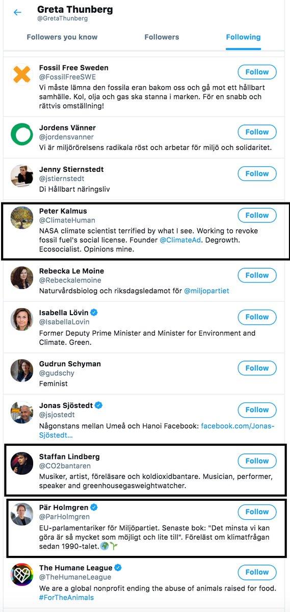 Greta's first 40 followers: