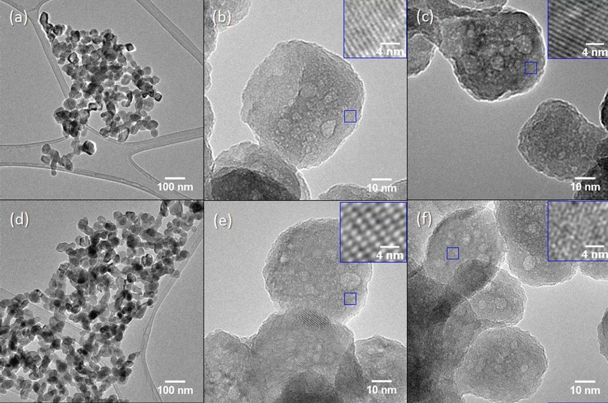 🧪#Recyclable synthesis of Cs-ABW #zeolite #nanocrystals from non-reacted mother liquors with excellent catalytic henry reaction performance  ▶️https://t.co/X5ntOSwryd @INC_CNRS @ENSICAEN  @Universite_Caen @Reseau_Carnot @Carnot_ESP  @CNRS  @normandieuniv @HALnormandie