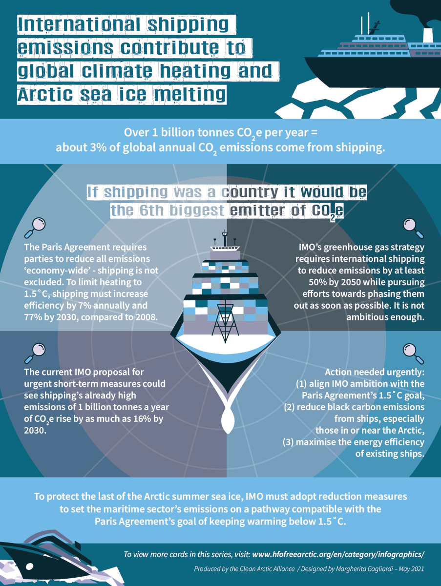 Image for the Tweet beginning: #Infographic: International #Shipping emissions contribute