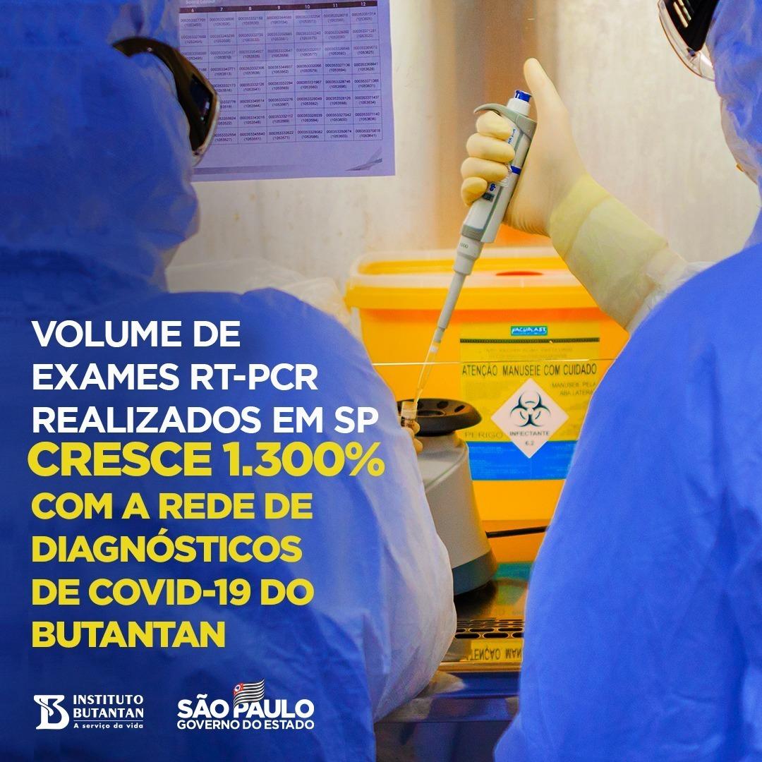O volume de laudos emitidos pela Rede de Laboratórios para Diagnóstico do Coronavírus cresceu 1.300% em um ano. Saltou de 30 mil exames de RT-PCR em abril de 2020 para 410 mil em abril deste ano. A rede é coordenada pelo Butantan e reúne 29 laboratórios em todo o estado de SP. https://t.co/gOqD0FlaqN