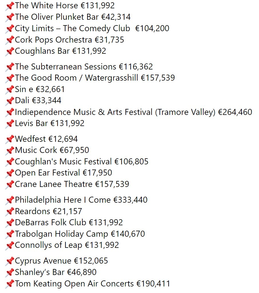✅Recipients of this funding range from small to large venues, producers and promoters, supporting live events in every county, including festivals, concerts, theatre productions, comedy and outdoor events. https://t.co/CJem6zasgu