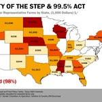 Image for the Tweet beginning: Simply put, the STEP Act