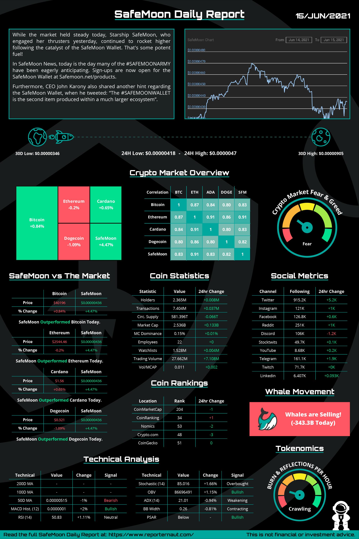 hp btc 2021 bitcoin kasdieninė prekybos vertė