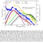 Image for the Tweet beginning: #キャルちゃんのastrophチェック GRB190829Aを中心として広範囲をVLBIで観測。天体の大きさや膨張率に関する情報を得たほか、多波長観測によって得られたサイズ進化との一致を得た。Nature astronomy.