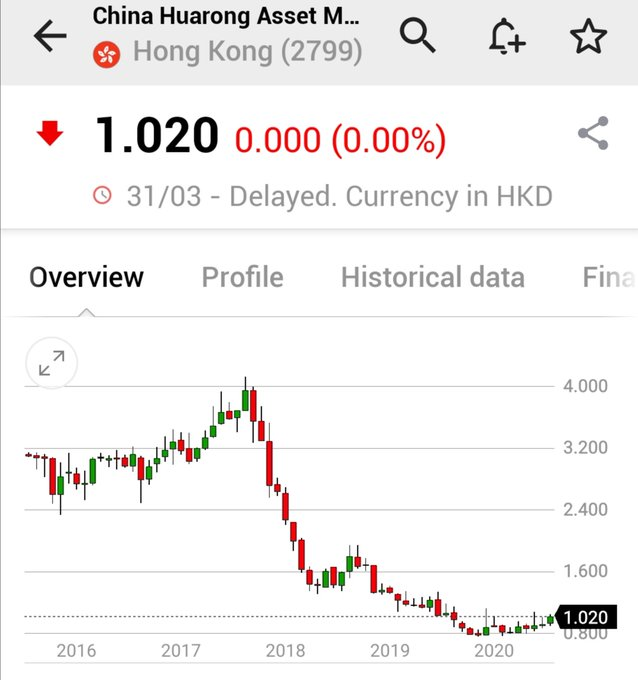 Huarong Faces MSCI Index Removal as Stock Halt Enters 50th Day Photo