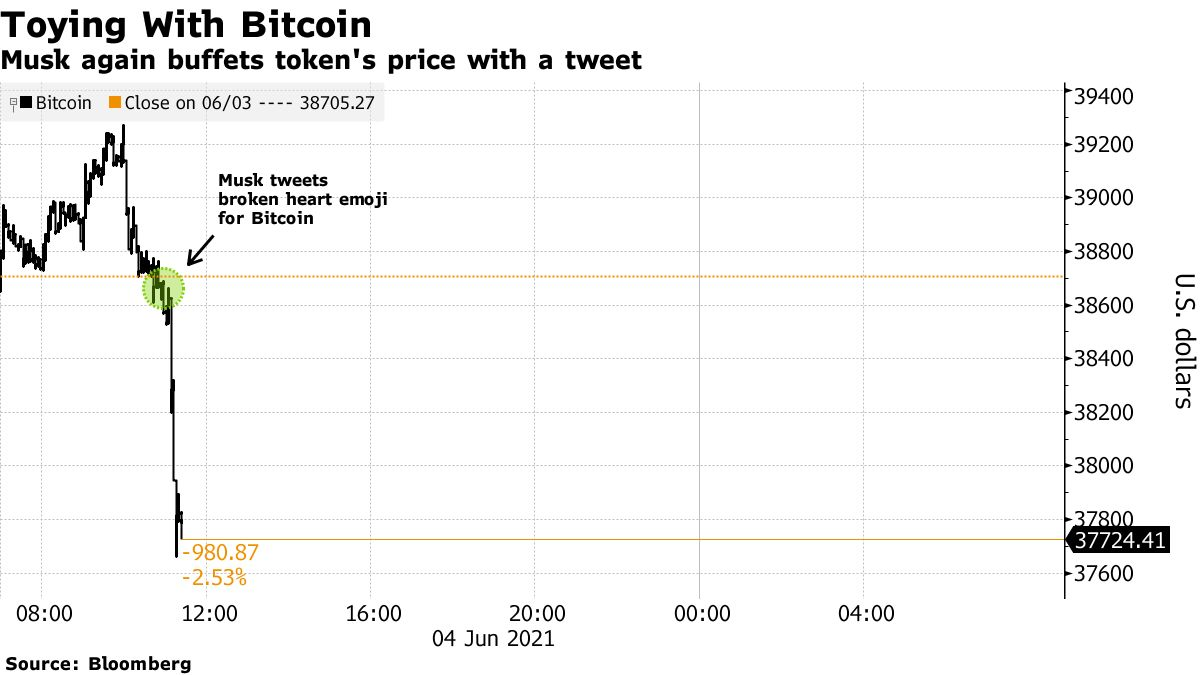 kur įsigyti bitcoin filipinuose